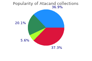 purchase atacand in united states online