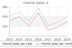 purchase clomid paypal