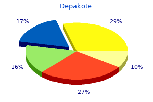 purchase 250mg depakote fast delivery